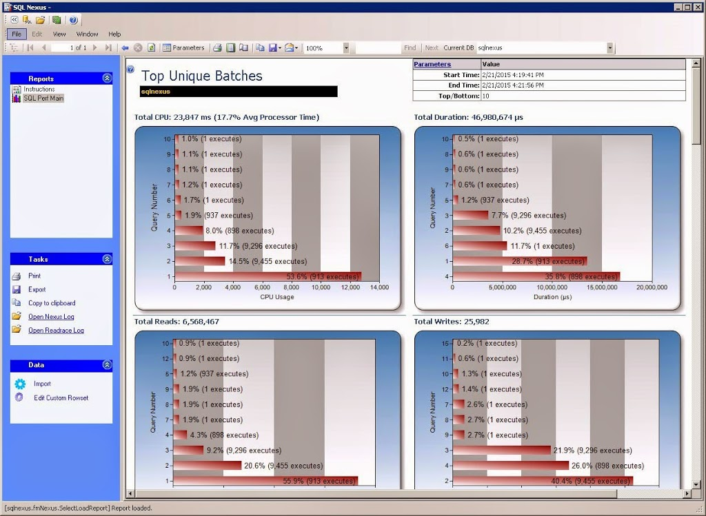 Tools/Utilities – Everyday SQL